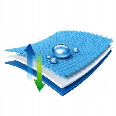 Ochraniacz wodoodporny na materac